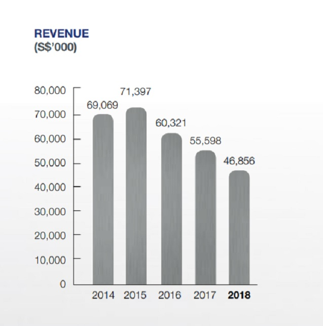 Metal Component Engineering Annual Report 2017